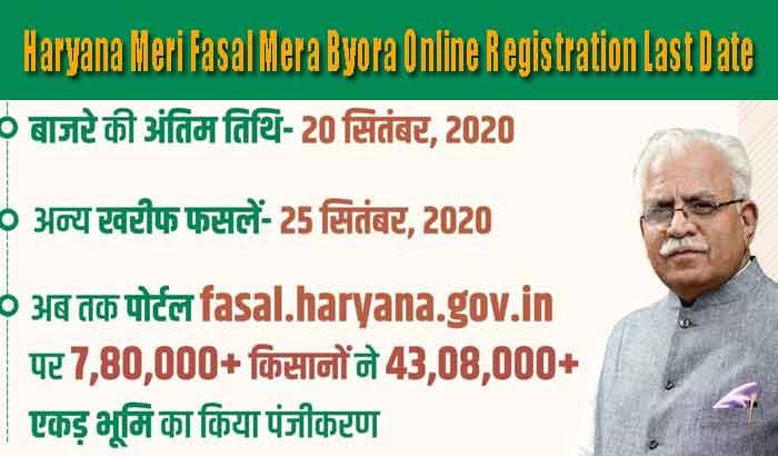 Meri Fasal Mera Byora Online Registration Last Date