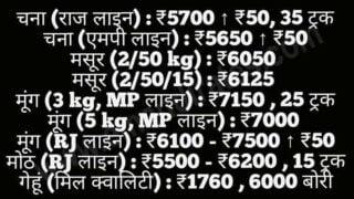 Mandi Bhav आज 9-10-2020 का नरमा कपास धान का