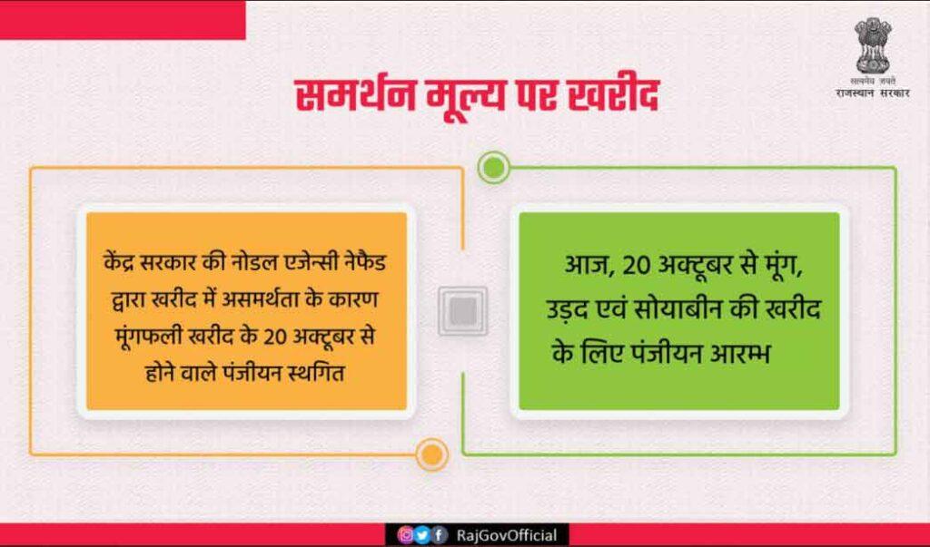 मूंगफली फसल खरीद पंजीयन राजस्थान