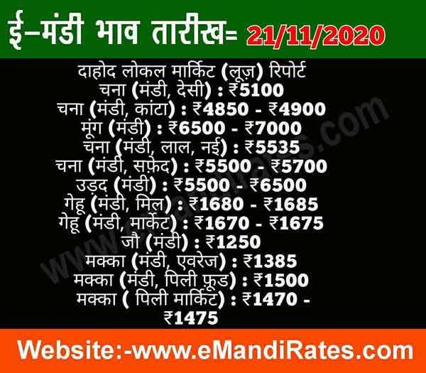 Dahod Mandi ka Bhav