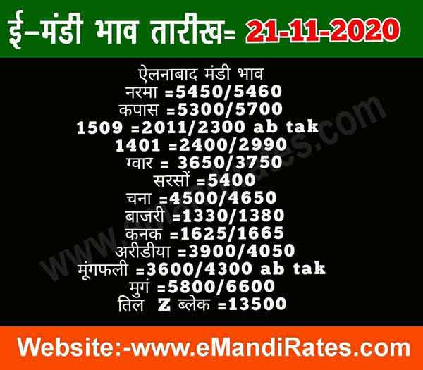 Ellenabad Anaj Mandi Rate 21th November 2020