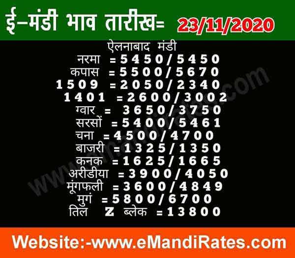 ellenabad mandi bhav 23 november 2020